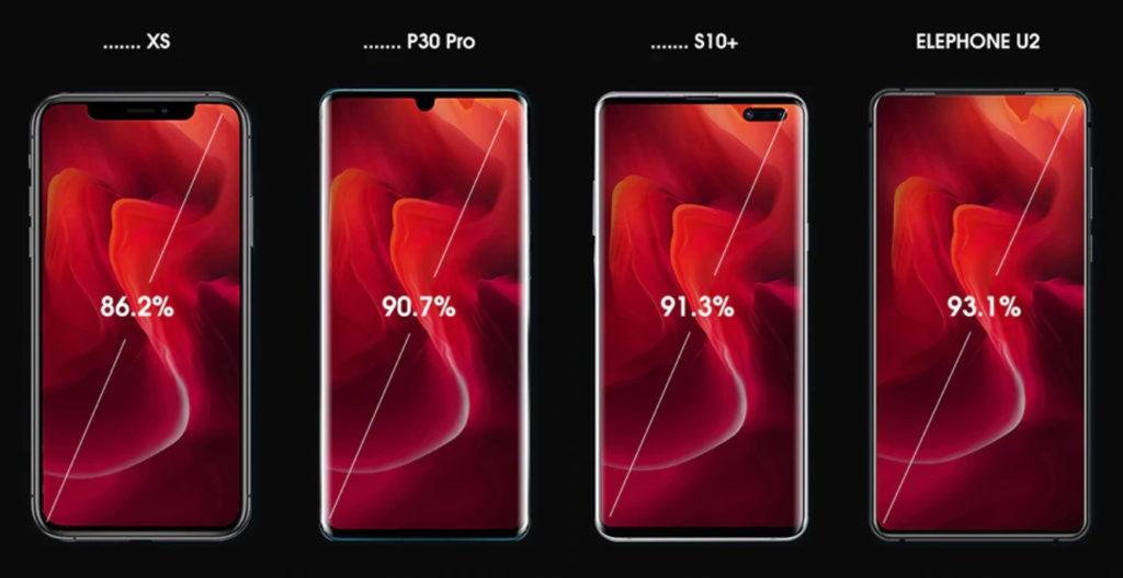 Соотношение screen-to-body у флагманских телефонов