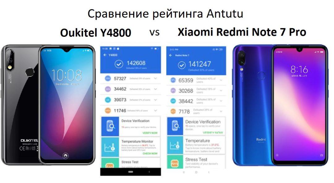 Сравнение рейтинга Antutu: Oukitel Y4800 и Xiaomi Redmi Note 7 Pro